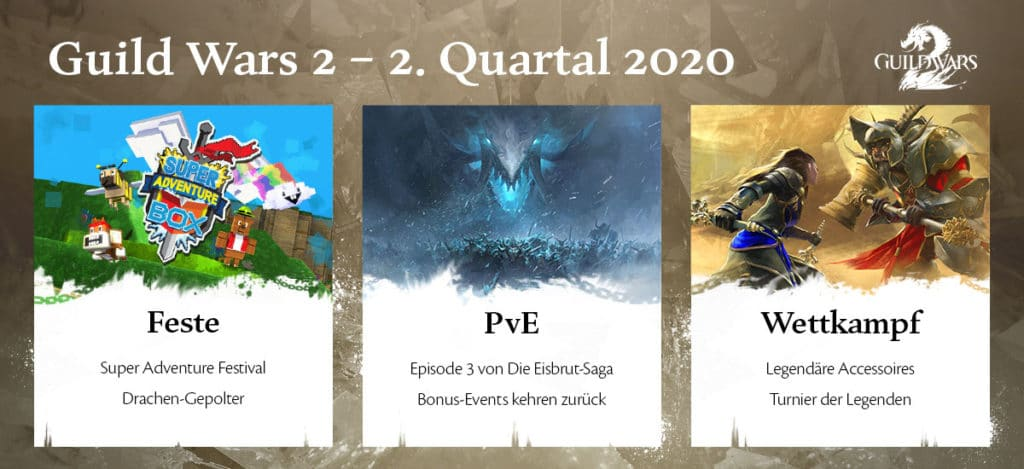 Guild Wars 2 Roadmap bis Sommer 2020.